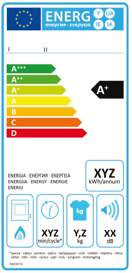 energy label asciugatrici a gas