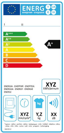 energy label assciugatrici espulsione.