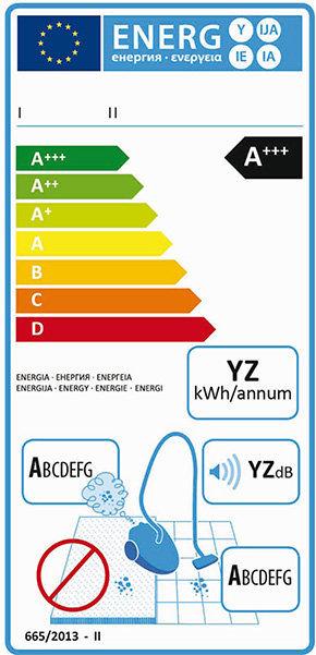 Energy label aspiraolvere per pavimenti duri anno 2017.