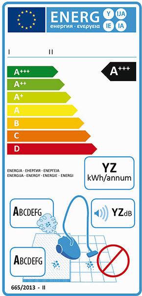 Energy label aspiraolvere per tappeti.