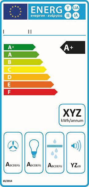 Energy label cappa cucina 1 gennaio 2016.