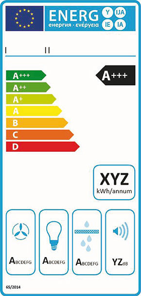 Energy label cappa cucina 1 gennaio 2020.