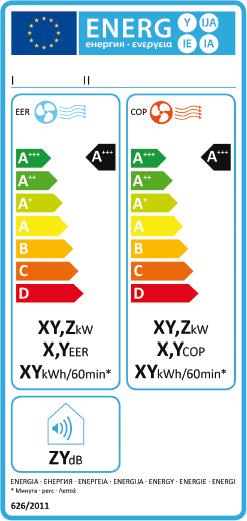 energy label climatizzatore mono e doppio condotto reversibile 2013