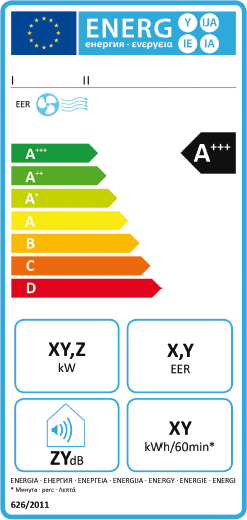 energy label climatizzatore mono e doppio condotto solo freddo 2013