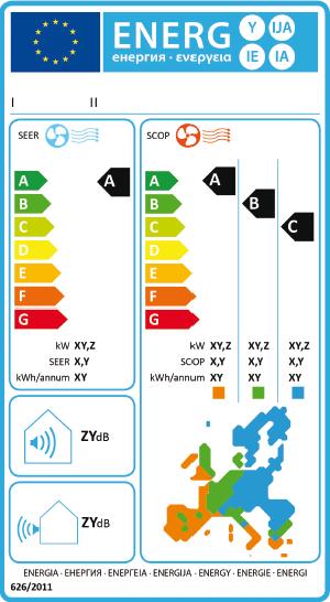 energy label climatizzatori 2013