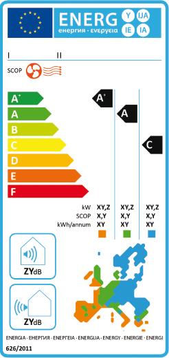 etichetta energetica climatizzatori solo caldo 1 gennaio 2015