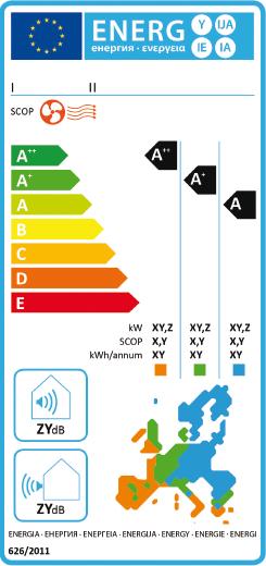 etichetta energetica climatizzatori solo caldo 1 gennaio 2017