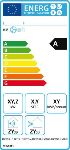 etichetta energetica climatizzatori 1 gennaio 2013