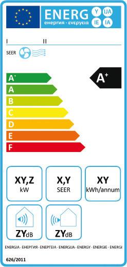 etichetta energetica climatizzatori 1 gennaio 2015