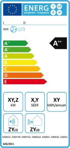 Energy label del climatizzatore d aria split solo for Climatizzatori classe energetica a