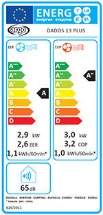 Energy label Dados 13 plus.