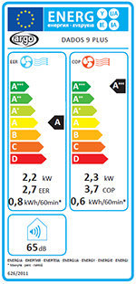 Energy label Dados 9 plus.