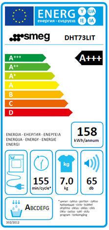 Energy labe Smeg DHT73LIT.