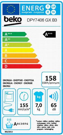 Energy labe Beko DPY7406 GX B3.