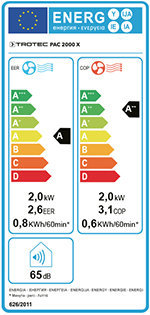 Energy label PAC 2000 X.