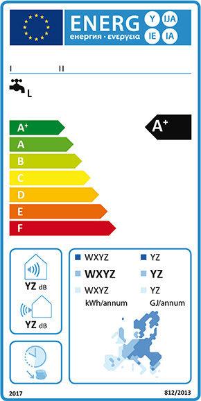 Energy label scaldacqua pompa di calore 2017.