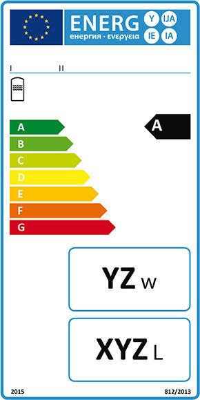 Energy label serbatoi di acqua 2015.