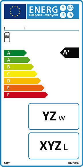 Energy label serbatoi di acqua 2017.