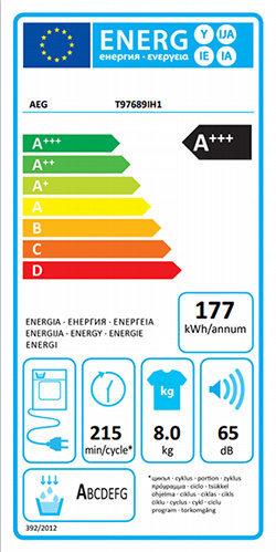 Elettro-domestici.com