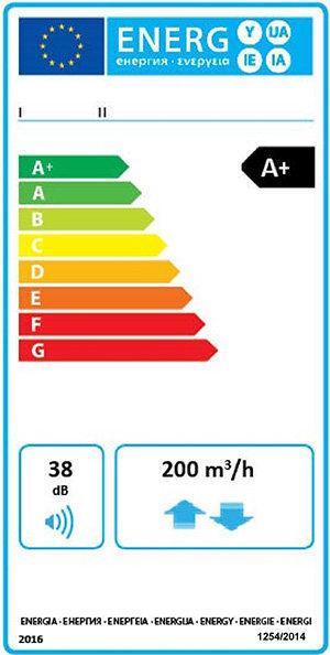 Energy label ventilatore bidirezionale.