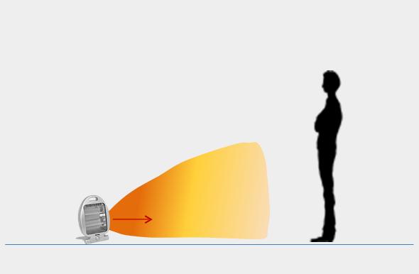 Diffusione calore stufa alogena ed al quarzo.