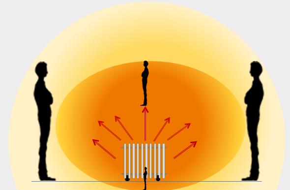 Diffusione calore termosifone elettrico.