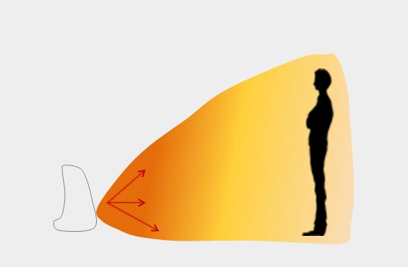Diffusione calore termoventilatore.