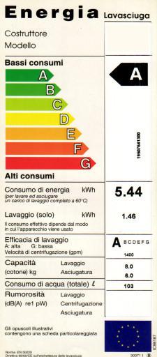 energy label lavasciuga.