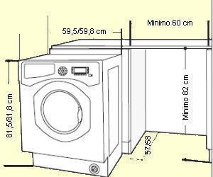 Tavoli mediaworld lavatrici piccole dimensioni 5 kg for Lavatrici slim misure
